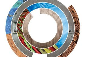 How to Achieve a Truly Circular Economy